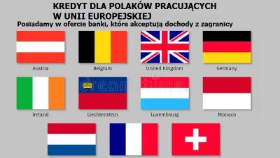 Kredyt, Pożyczka dla pracujących w Anglii,Irlandii,Niemczech,Szwajcarii,Norwegii