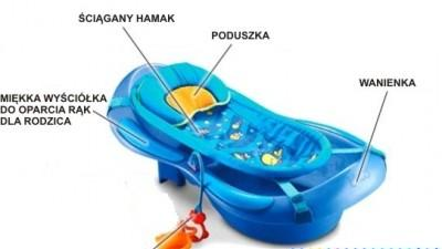 Wanienka do kąpieli Fisher Price Akwarium