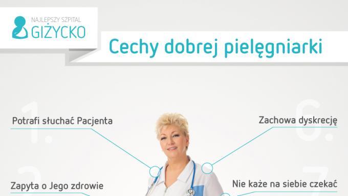 etyka pielęgniarska randki z pacjentami