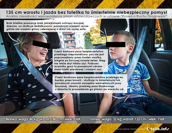 Fot. Fotelik.info
