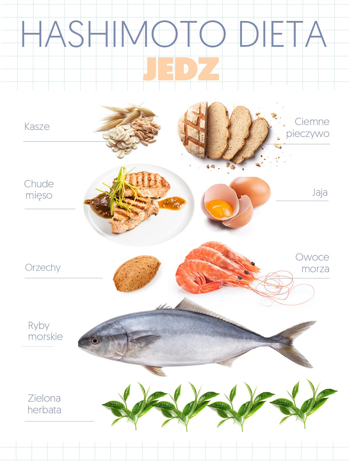 hashimoto dieta produkty