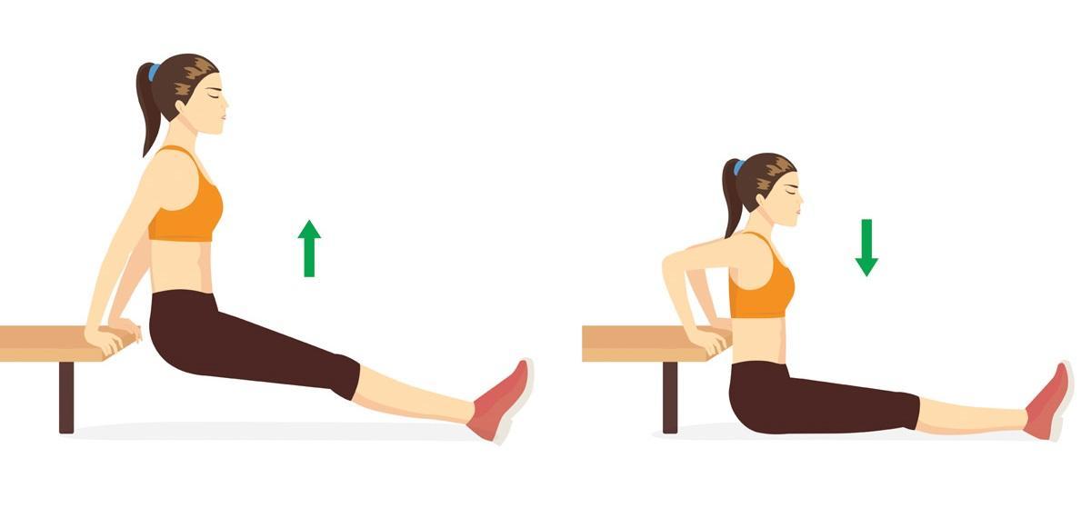 Ćwiczenia na ławeczce: pompki w podporze tyłem