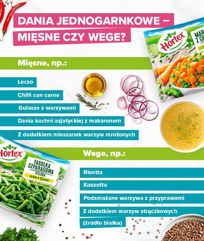 Dania jednogarnkowe - mięsne czy wege? - infografika
