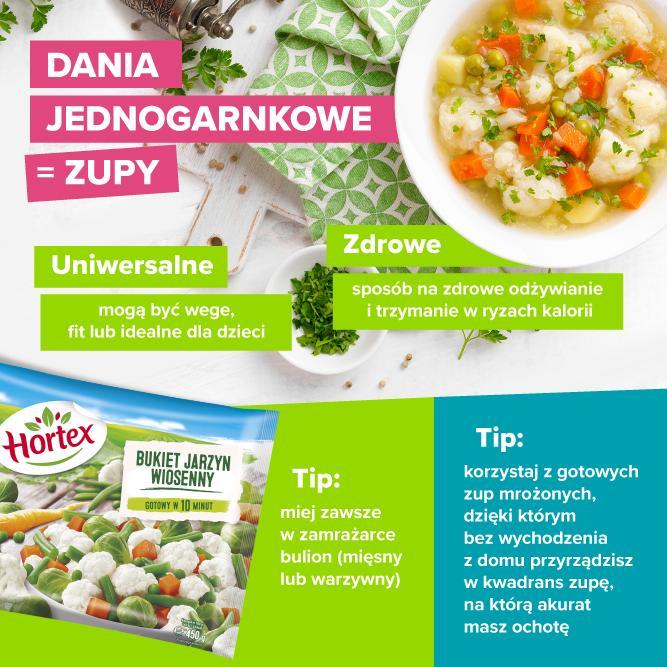 Dania jednogarnkowe zupy  - infografika