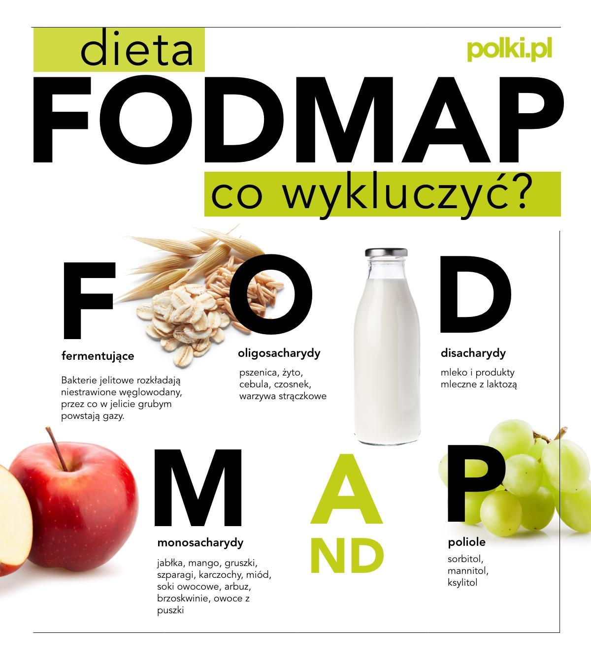 Dieta fodmap produkty