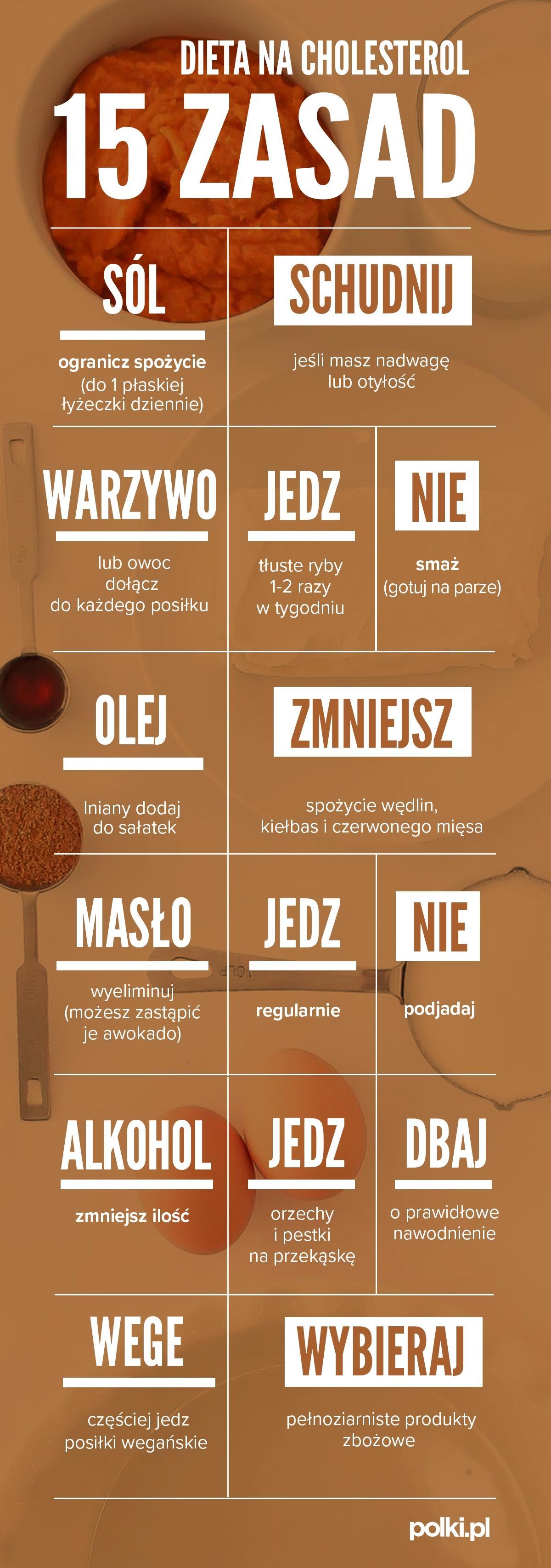 dieta ketogeniczna jadlospis na tydzien