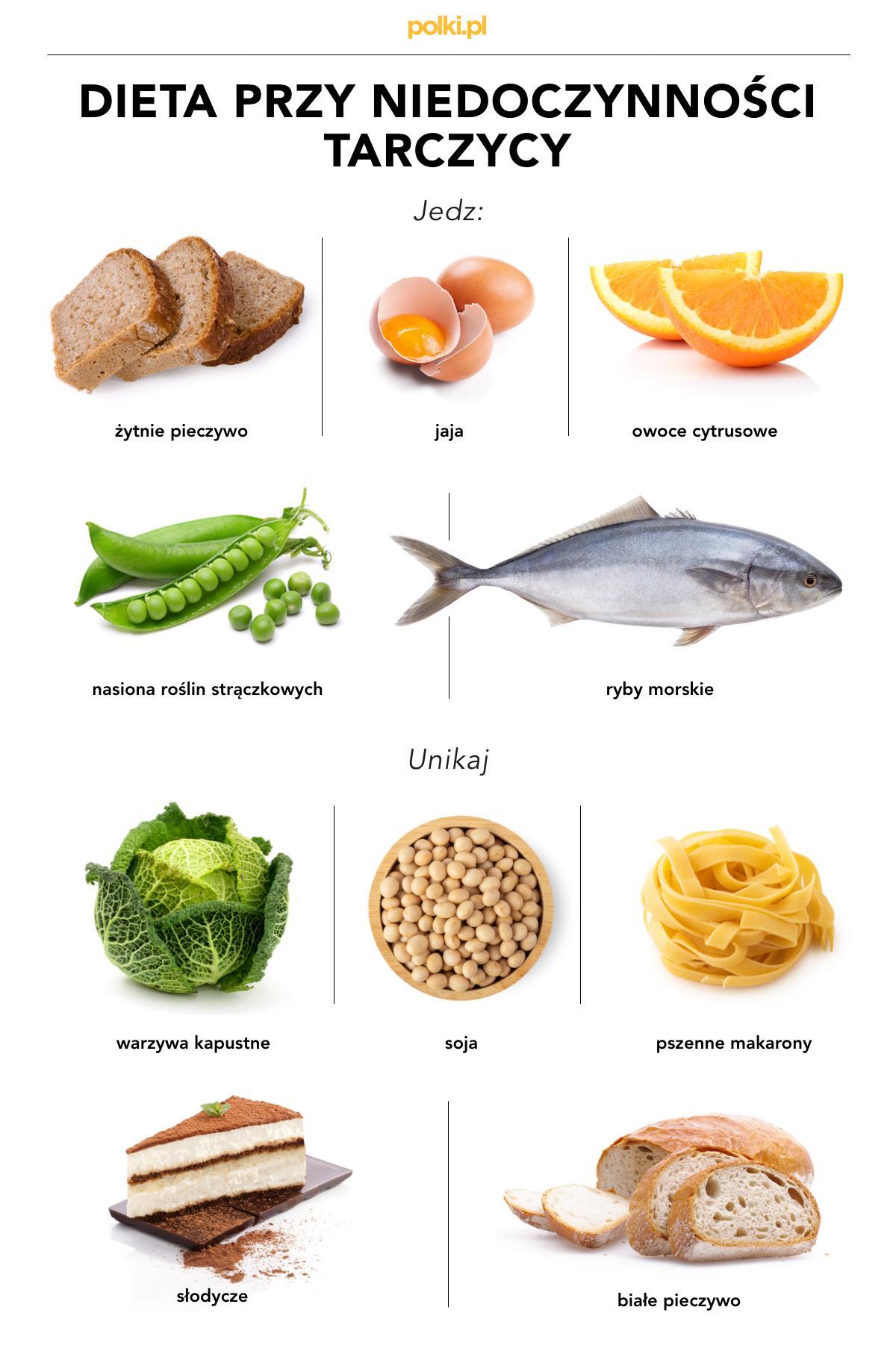 niedoczynność tarczycy dieta