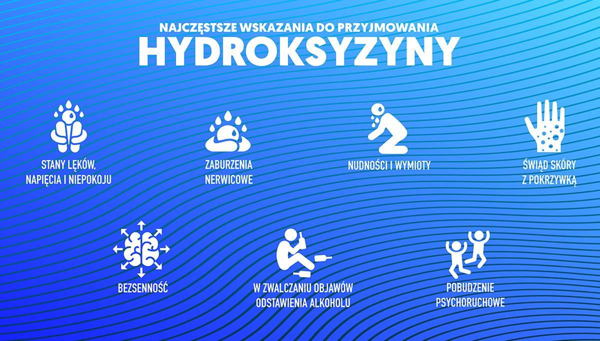 hydroksyzyna wskazania