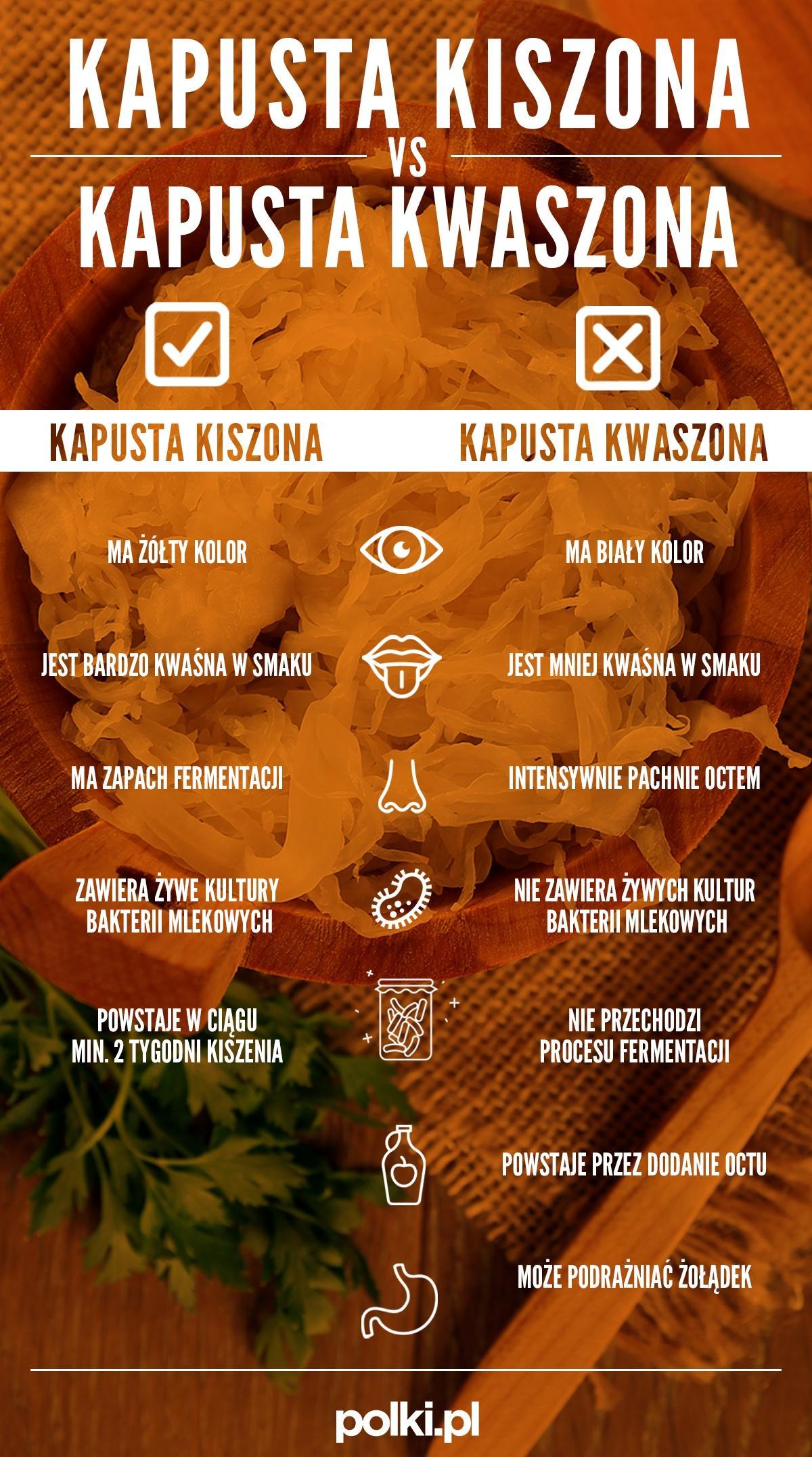 Kapusta kiszona czy kwaszona