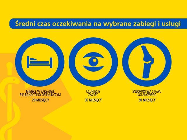 Jak wygląda leczenie w Polsce?