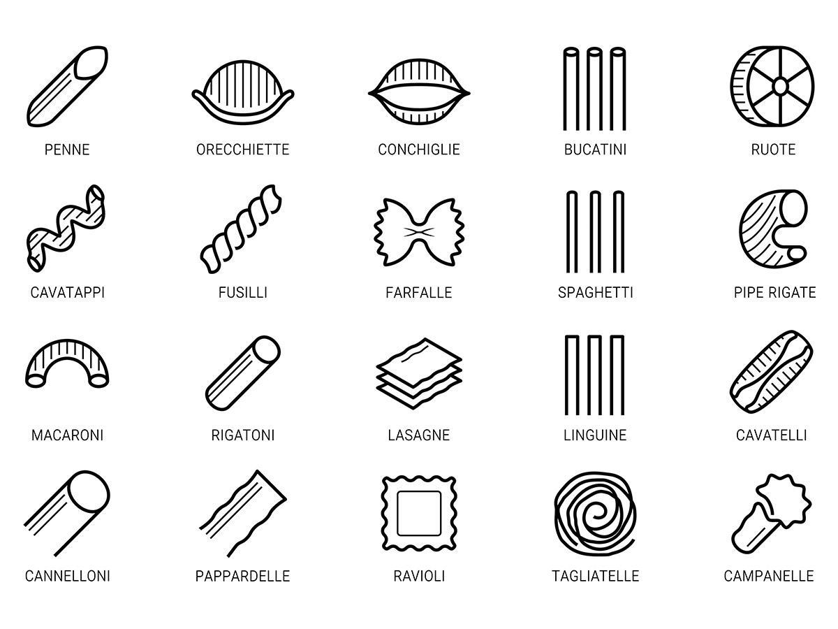 kształty makaronów włoskich