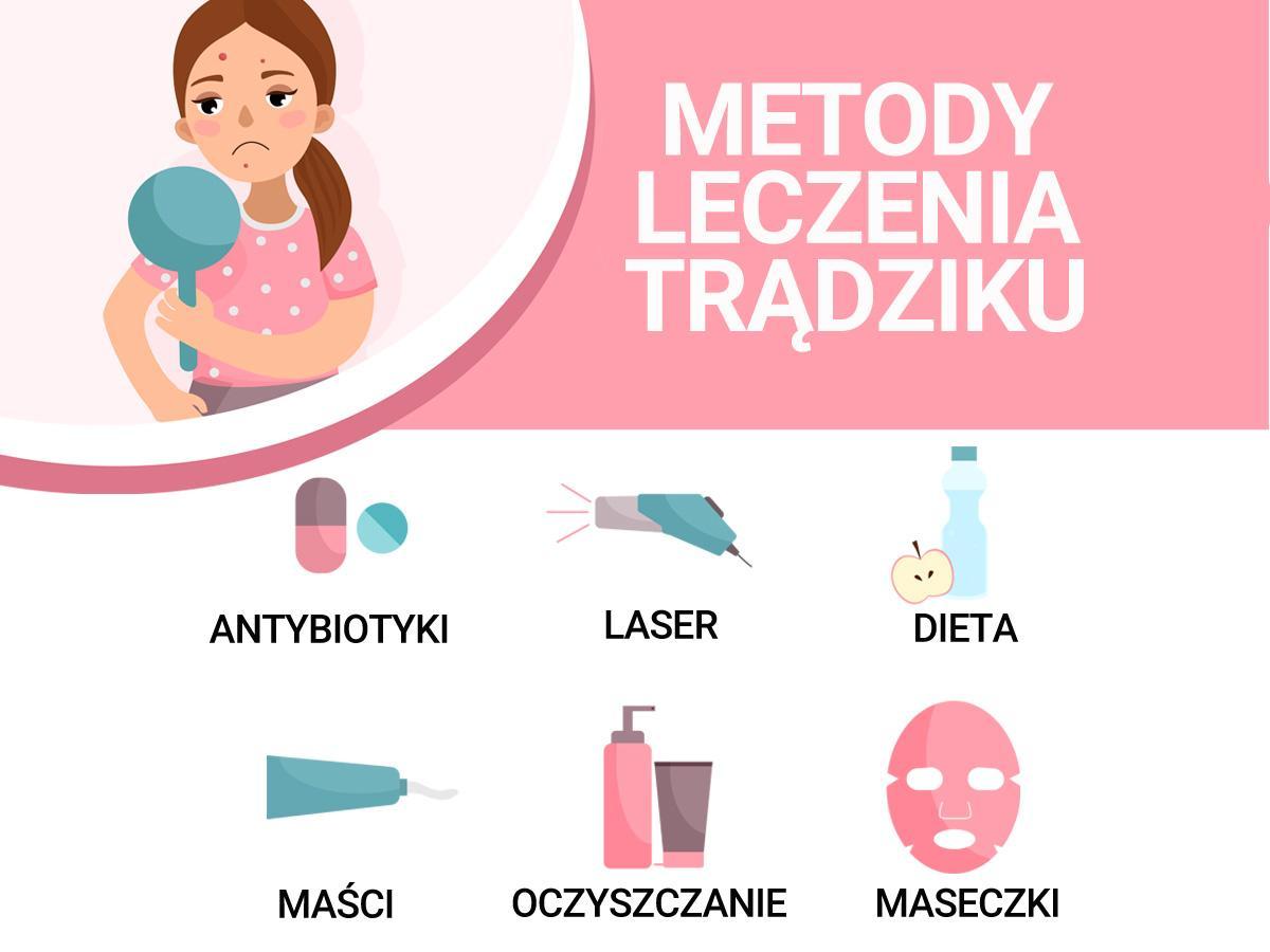 metody leczenia trądziku