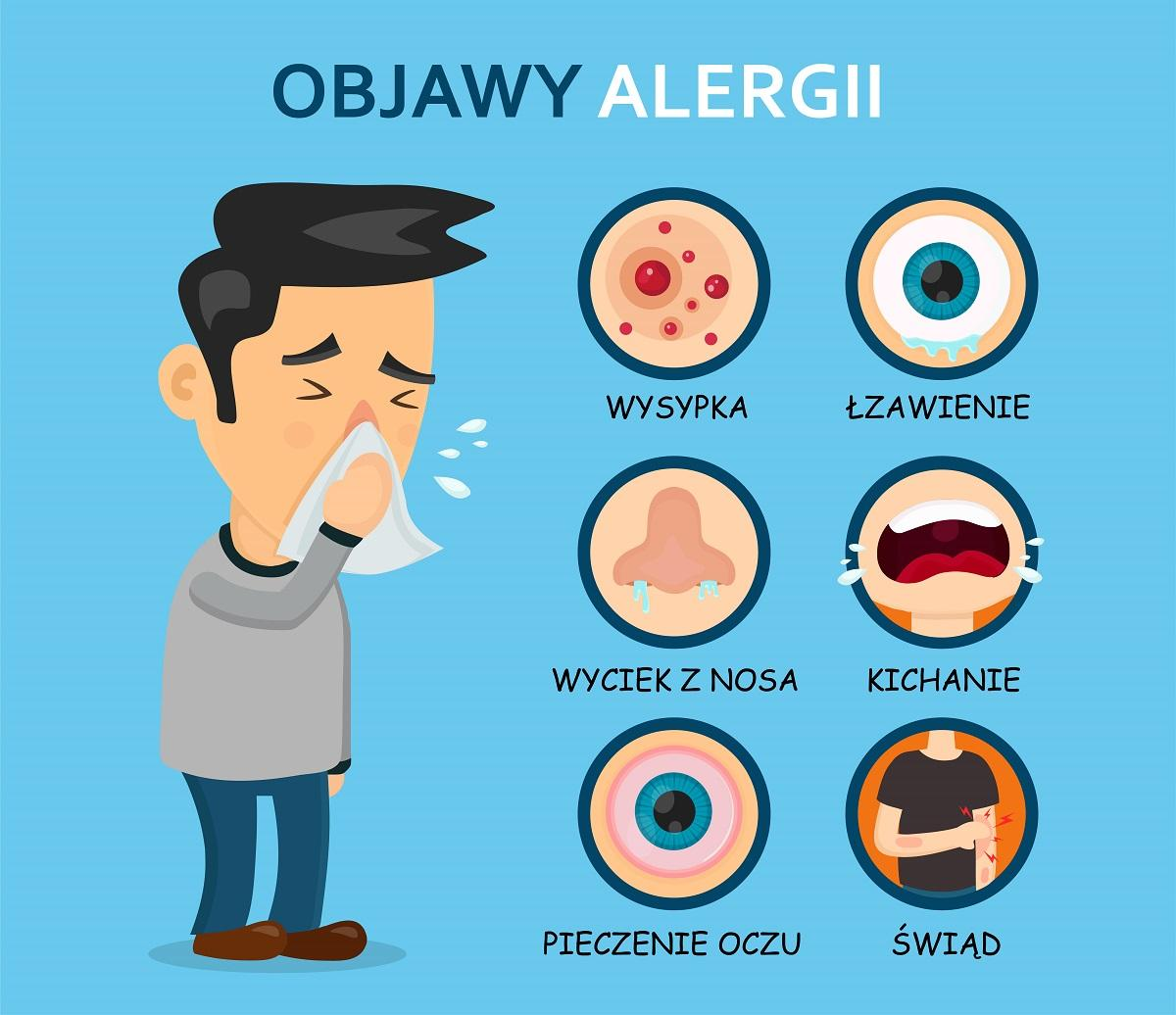 objawy alergii popularne
