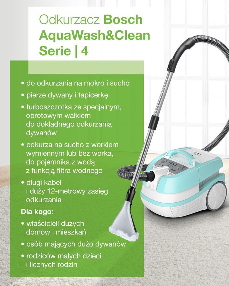 Odkurzacz Bosch AquaWash&Clean Serie 4 – infografika