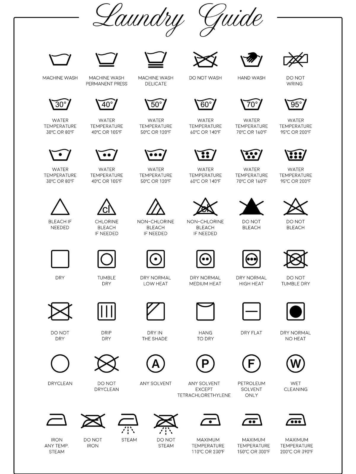 Instrukcja prania plakat symbole