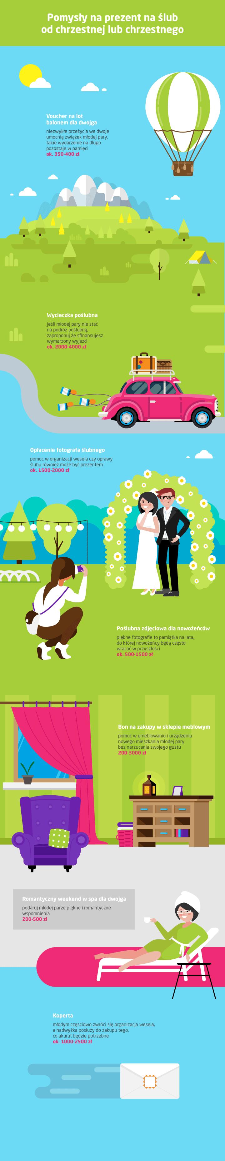 b1dc4c1e78 Prezent na ślub od chrzestnej i chrzestnego - Organizacja i ...