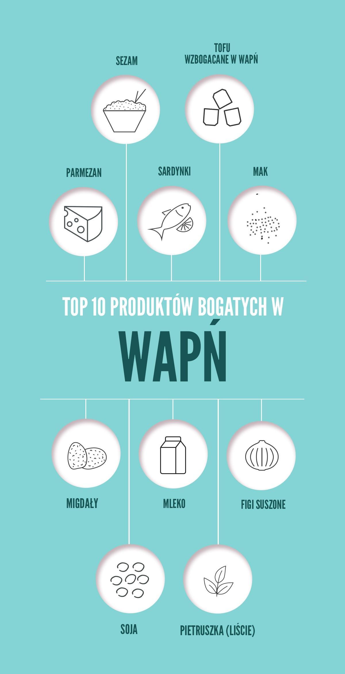 Produkty bogate w wapń - top 10 – infografika