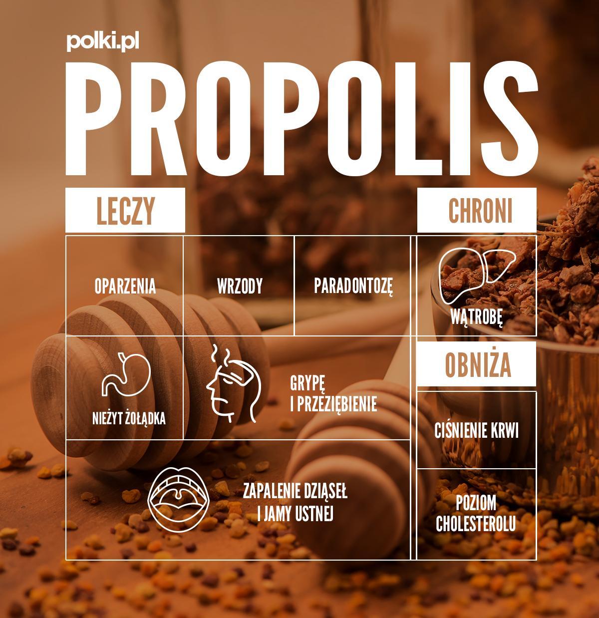 propolis i jego działanie na temat erekcji)