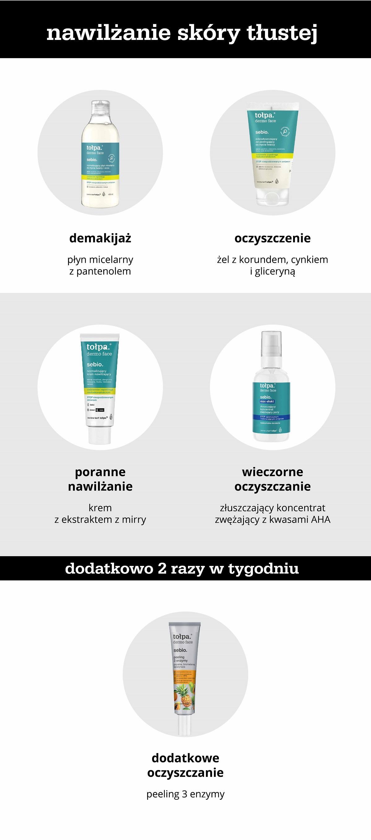 Propozycje kosmetyków nawilżających do codziennej pielęgnacji skóry tłustej