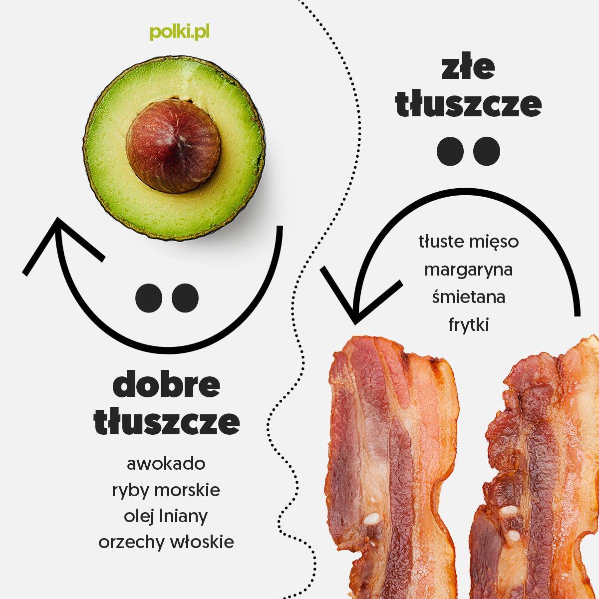 Tłuszcze infografika