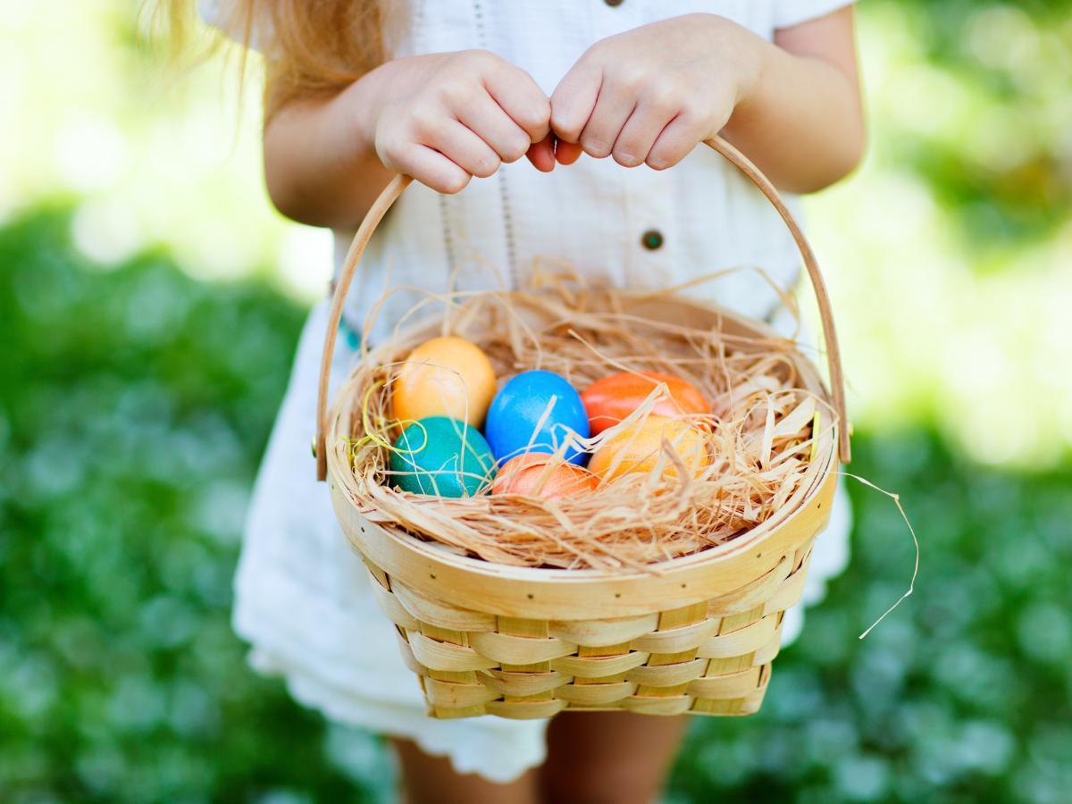 Wielkanoc - co to jest
