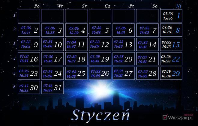 Wschody i zachody Słońca w roku 2012 - plansze