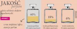 Najlepsze Francuskie Perfumy dla Niego i dla Niej