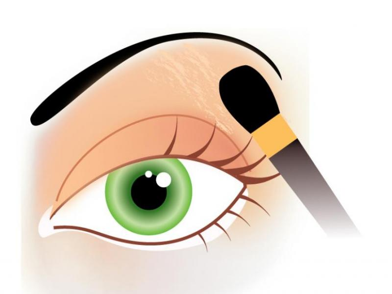 ABC makijażu - Perfekcyjny makijaż