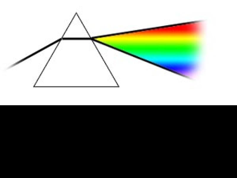 Jak powstaje aberracja chromatyczna?