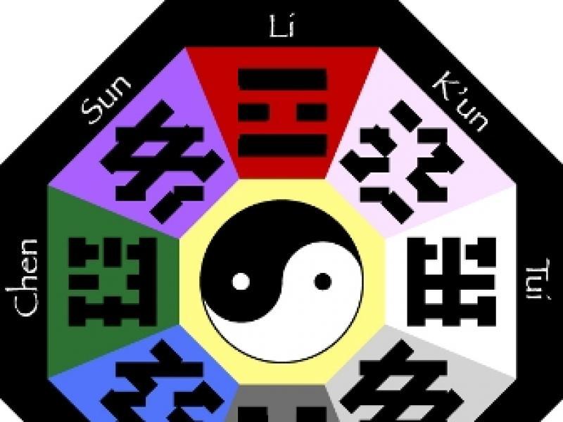 Jakie znasz kompasy do feng shui?