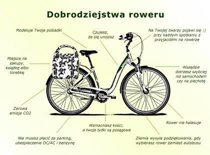 5 zalet roweru, czyli jak przyjemnie i zdrowo ułatwić sobie życie