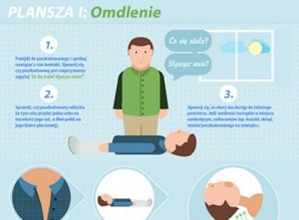 Co zrobić w przypadku omdlenia – plansza pierwszej pomocy
