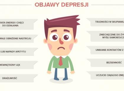Depresja – objawy i leczenie [infografika]