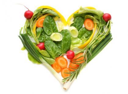 Dieta wzmacniająca serce