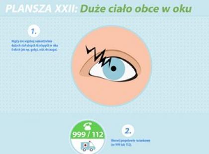 Duże ciało obce w oku – plansza pierwszej pomocy