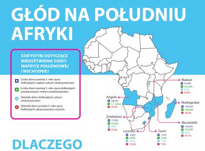 Dzieci w Afryce umierają z głodu. One naprawdę cię potrzebują