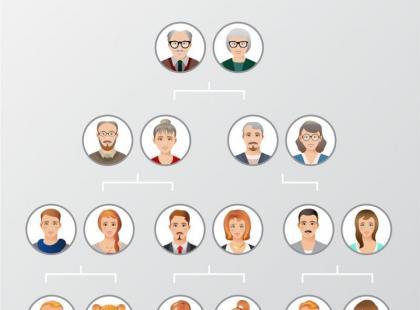 Genogram – metoda na uleczenie umysłu?