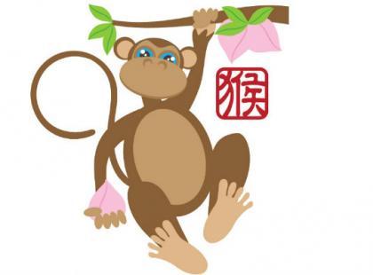 Horoskop chiński na rok 2016 – Małpa