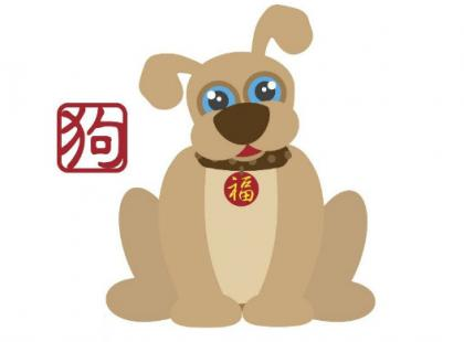 Horoskop chiński na rok 2016 – Pies