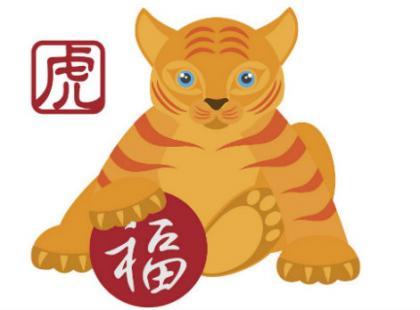 Horoskop chiński na rok 2016 – Tygrys