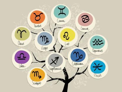 Horoskop Druidów galijskich