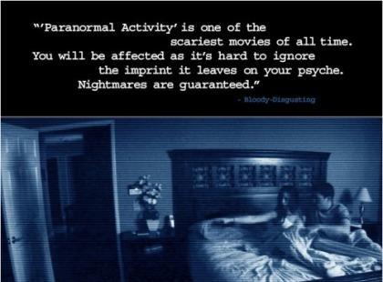 Horror, którzy przynosi paranormalne zyski
