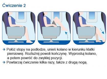 Jak zapobiec zakrzepicy podczas długich lotów samolotem?