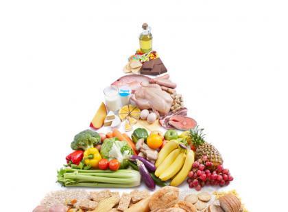 Piramida żywienia - w jakich proporcjach spożywać dane produkty?