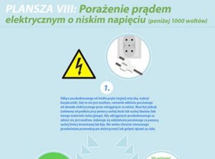 Porażenie prądem o niskim napięciu – plansza pierwszej pomocy