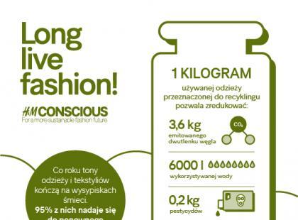 Recycling odzieży teraz we wszytskich sklepach H&M