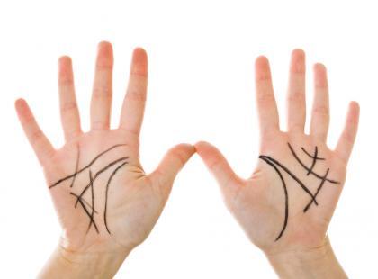 Typy dłoni