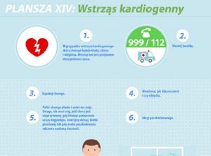 Wstrząs kardiogenny – plansza pierwszej pomocy