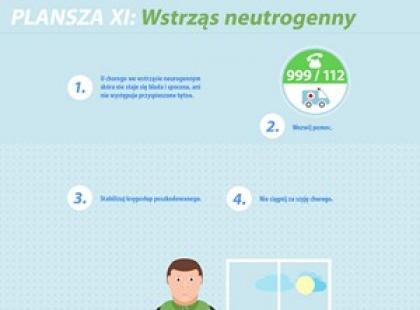 Wstrząs neutrogenny – plansza pierwszej pomocy