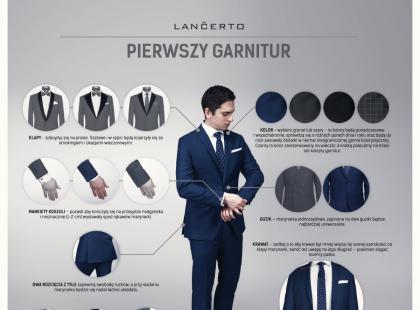 Wybieramy idealny garnitur - infografika